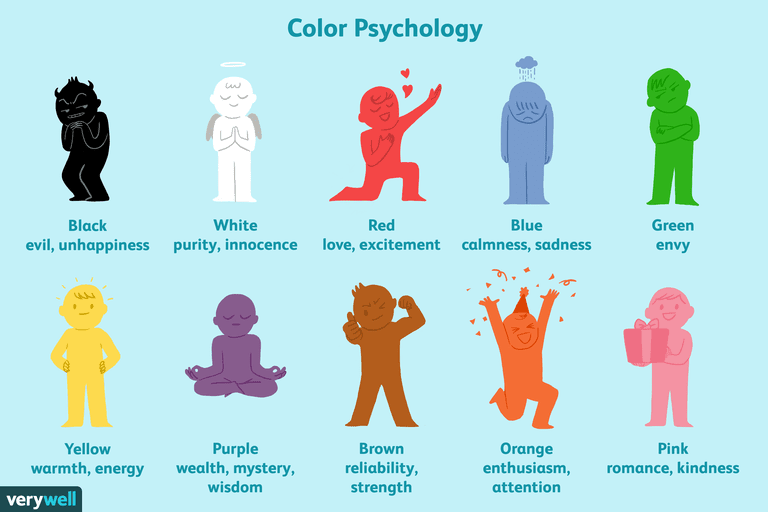 Science behind Colors: # Decoded
